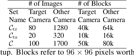 Figure 4 for Fusion of Camera Model and Source Device Specific Forensic Methods for Improved Tamper Detection