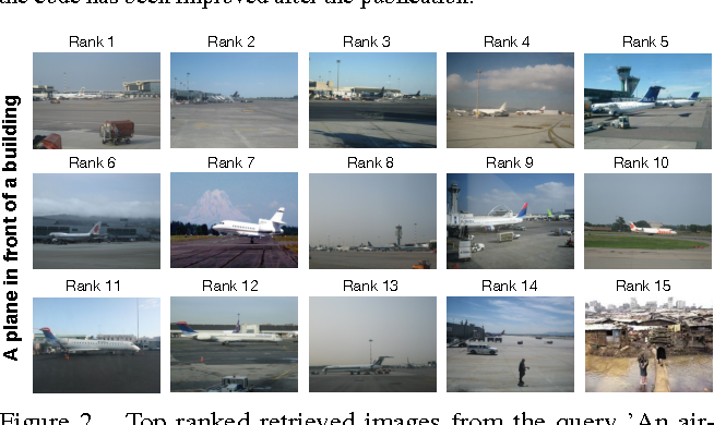 Figure 4 for A Pooling Approach to Modelling Spatial Relations for Image Retrieval and Annotation
