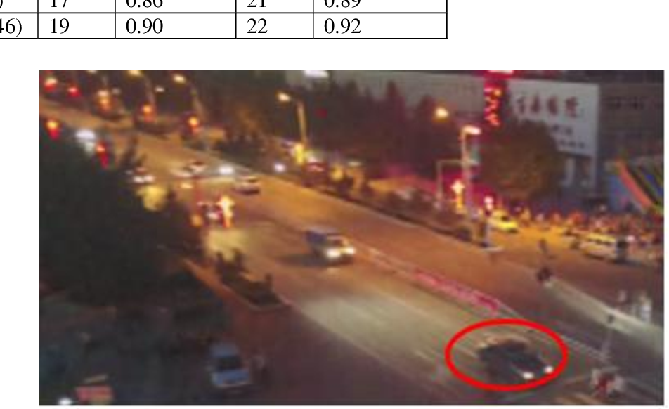 Figure 4 for Towards Safer Transportation: a self-supervised learning approach for traffic video deraining