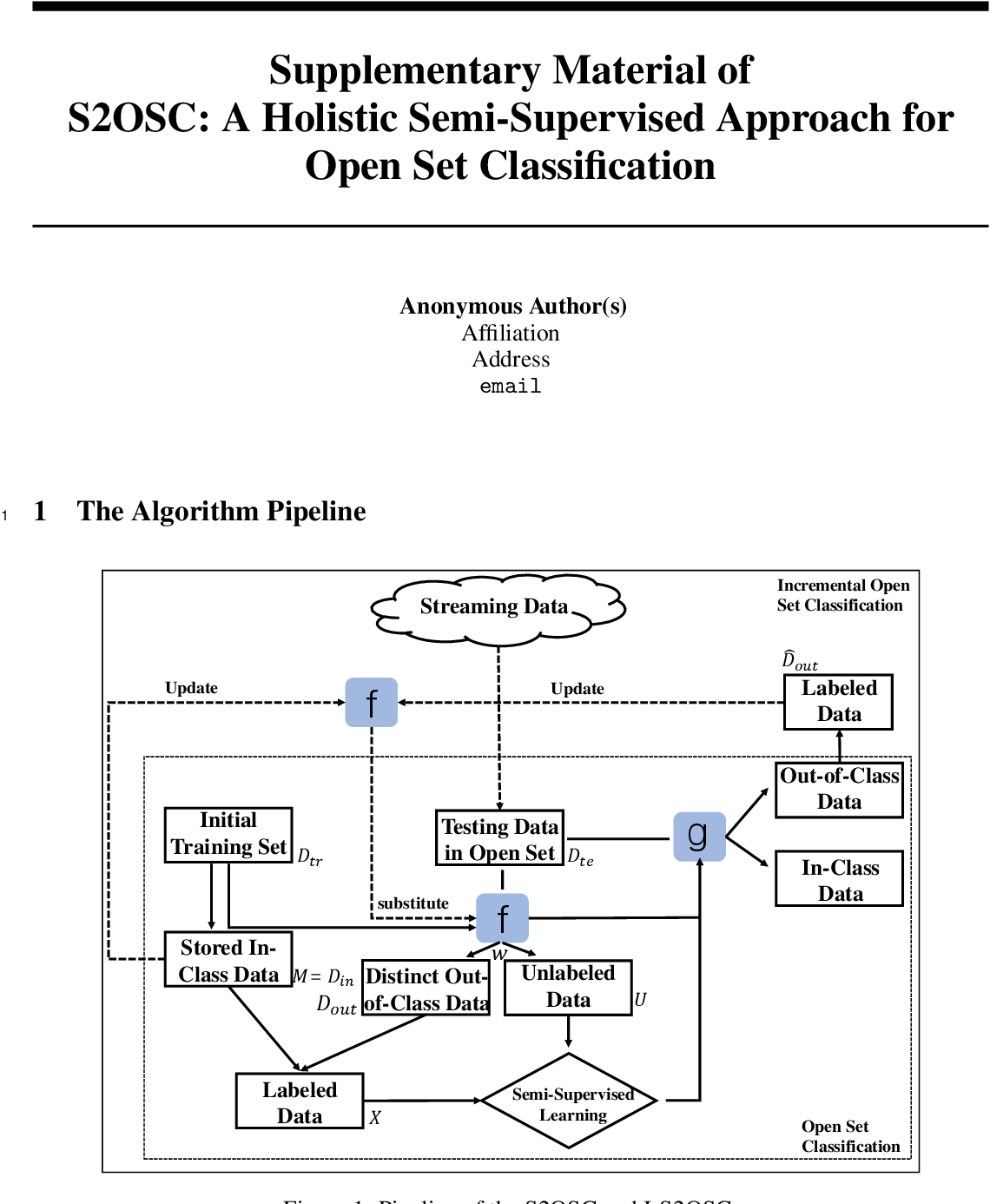 Figure 1 for S2OSC: A Holistic Semi-Supervised Approach for Open Set Classification