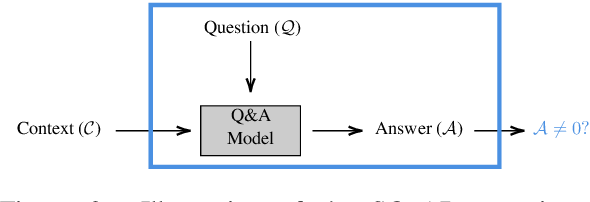 Figure 3 for QUACKIE: A NLP Classification Task With Ground Truth Explanations