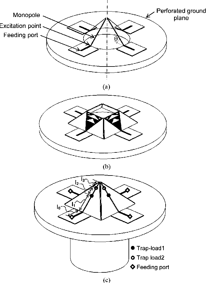 Figure 1 From Multiband Pyramidal Antenna Loaded With A Cutoff Open