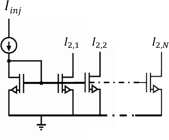 Figure 4 for Distributed Injection-Locking in Analog Ising Machines to Solve Combinatorial Optimizations