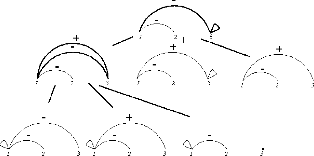 Figure 1 From Root Polytopes Triangulations And The Subdivision