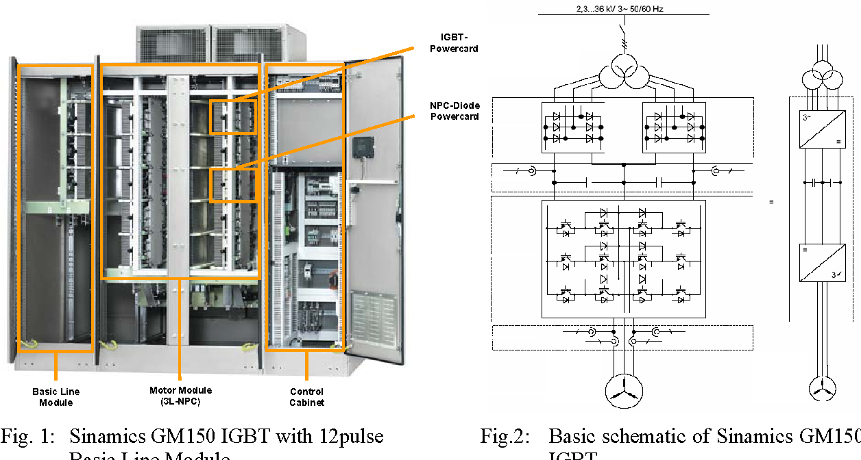 1: Sinamics GM150 IGBT with 12pulse Fig.2: Basic schematic of
