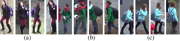 Figure 1 for Part-Aligned Bilinear Representations for Person Re-identification