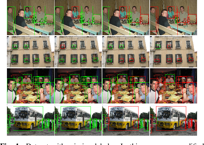 Figure 1 for Solving Missing-Annotation Object Detection with Background Recalibration Loss