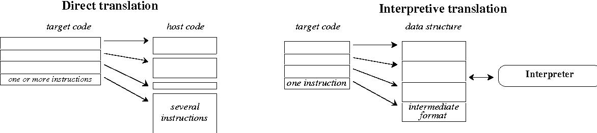 A Compact Intermediate Format For Simics Semantic Scholar