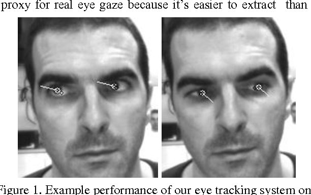 PDF] Eye tracking for human robot interaction - Semantic Scholar