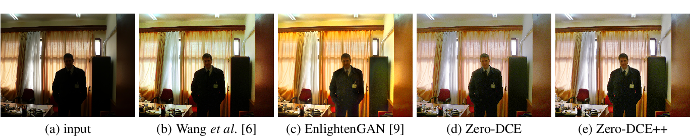 Figure 1 for Learning to Enhance Low-Light Image via Zero-Reference Deep Curve Estimation