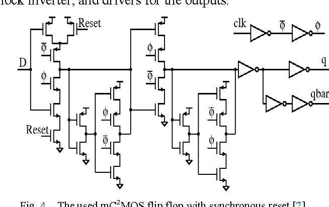 figure 4 from a 0 35 u03bcm cmos 6