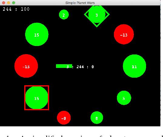 Figure 1 for Efficient Evolutionary Methods for Game Agent Optimisation: Model-Based is Best