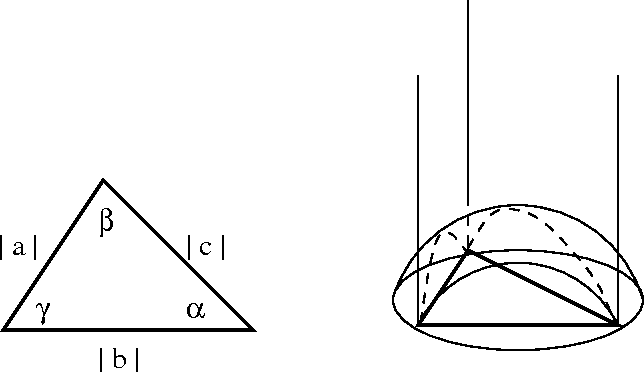 Figure 1: The main term in Cassaigne – Maillot formula is the volume of the ideal hyperbolic tetrahedron over the triangle.