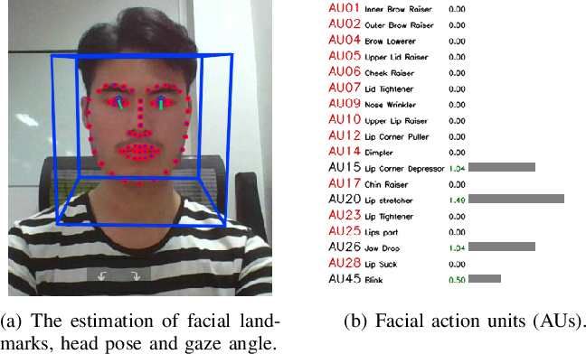 Figure 2 for Motion Planning Combines Psychological Safety and Motion Prediction for a Sense Motive Robot