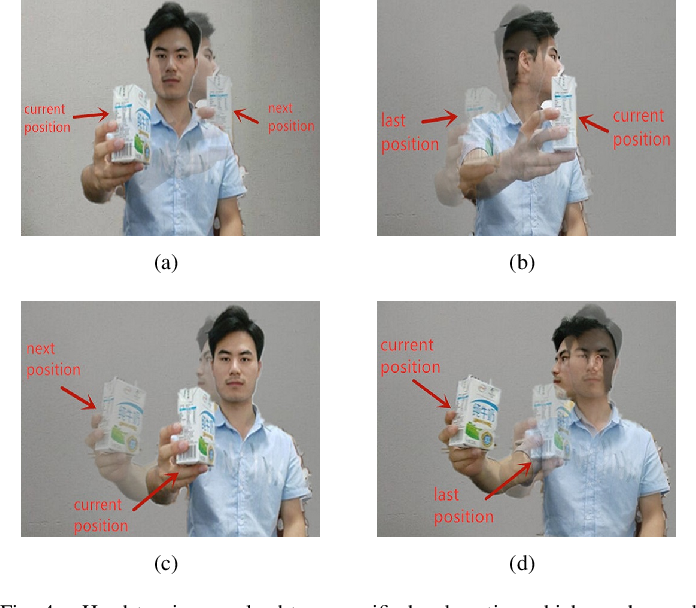 Figure 3 for Motion Planning Combines Psychological Safety and Motion Prediction for a Sense Motive Robot