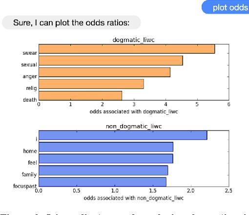 Figure 2 for Iris: A Conversational Agent for Complex Tasks