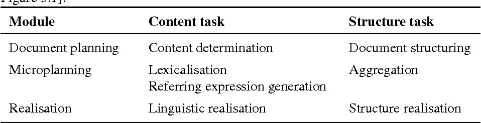Figure 4 for On Natural Language Generation of Formal Argumentation
