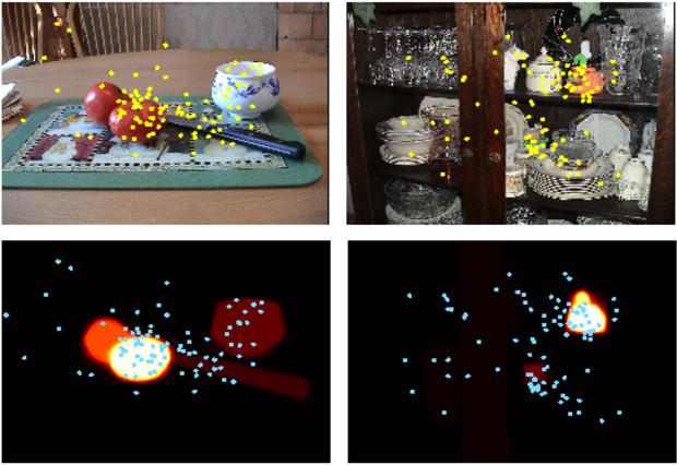Figure 2 for Salient Object Detection: A Survey