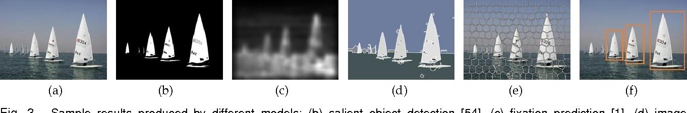 Figure 3 for Salient Object Detection: A Survey