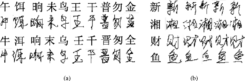 Figure 1 for Stroke Sequence-Dependent Deep Convolutional Neural Network for Online Handwritten Chinese Character Recognition