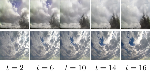 Figure 4 for A Good Image Generator Is What You Need for High-Resolution Video Synthesis