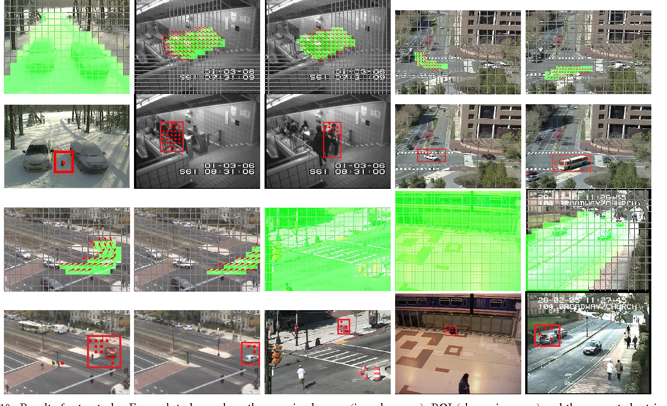 Figure 2 for Retrieval in Long Surveillance Videos using User Described Motion and Object Attributes
