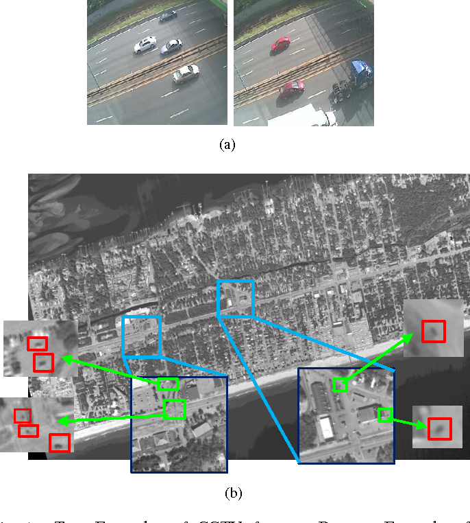 Figure 1 for Retrieval in Long Surveillance Videos using User Described Motion and Object Attributes