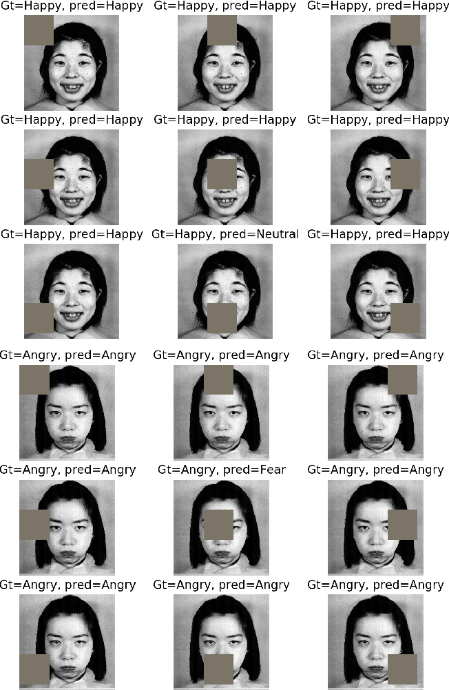 Figure 3 for Deep-Emotion: Facial Expression Recognition Using Attentional Convolutional Network