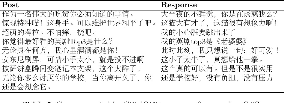 Figure 4 for A Large-Scale Chinese Short-Text Conversation Dataset