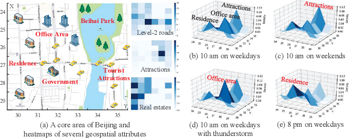 Figure 3 for UrbanFM: Inferring Fine-Grained Urban Flows