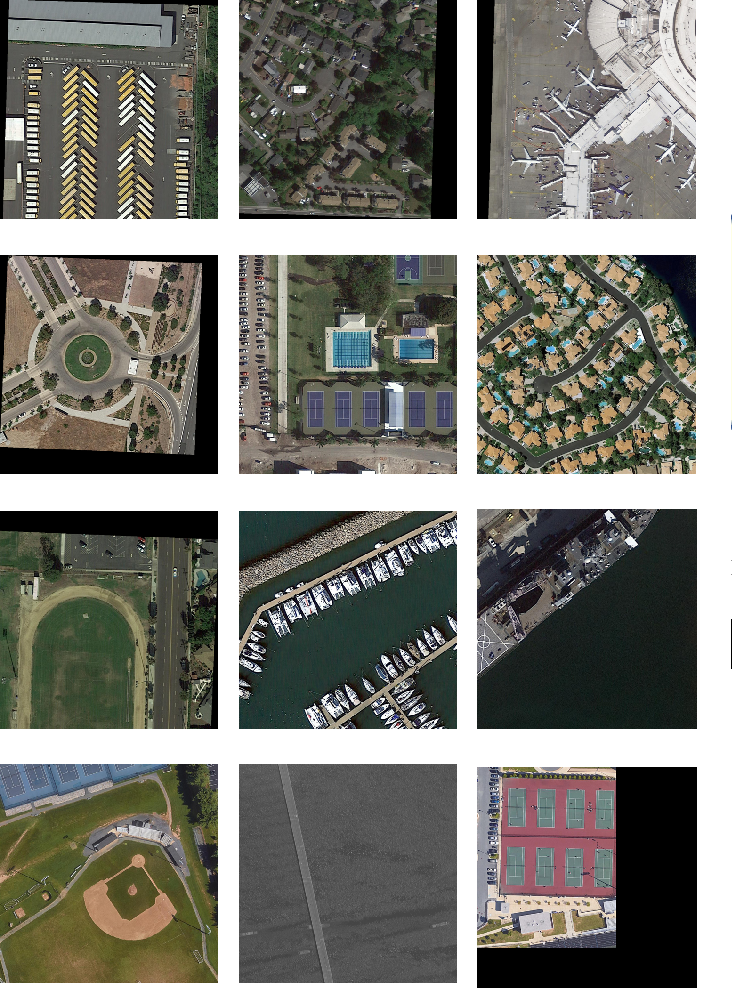 Figure 4 for RelationRS: Relationship Representation Network for Object Detection in Aerial Images