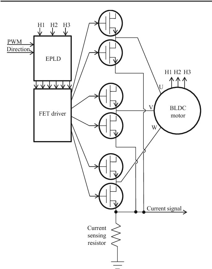 Figure 7 From Mechanical And Electrical Design Of A Biped Humanoid
