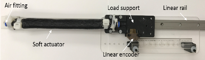 Figure 1 for Dynamic Control of Pneumatic Muscle Actuators