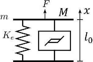 Figure 3 for Dynamic Control of Pneumatic Muscle Actuators
