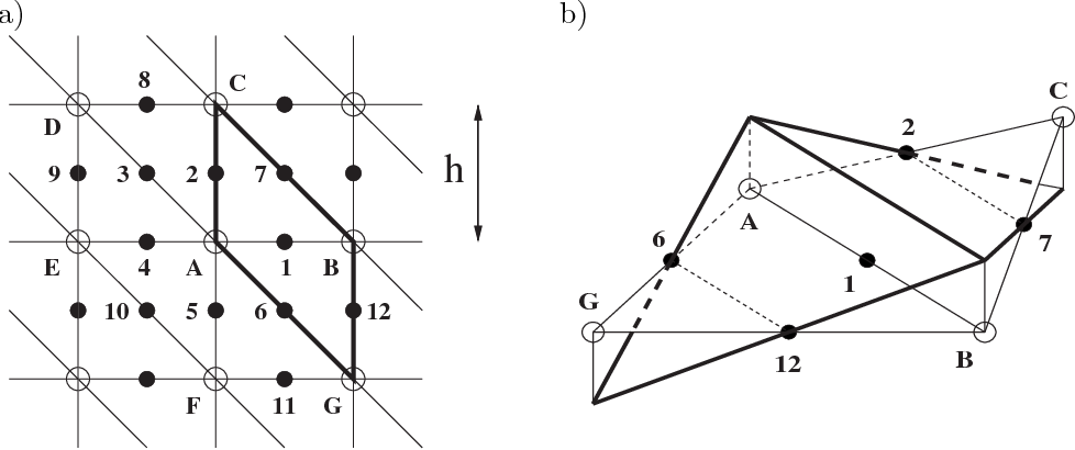 Figure 21 From Dispersion Relation Analysis Of The Pnc1 P1