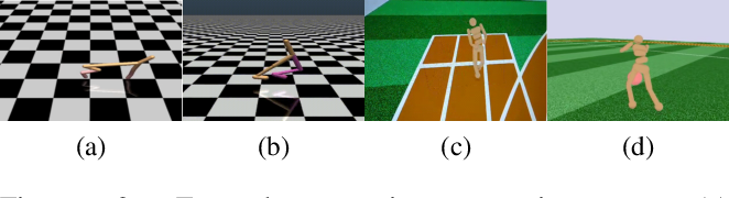 Figure 3 for ADER:Adapting between Exploration and Robustness for Actor-Critic Methods