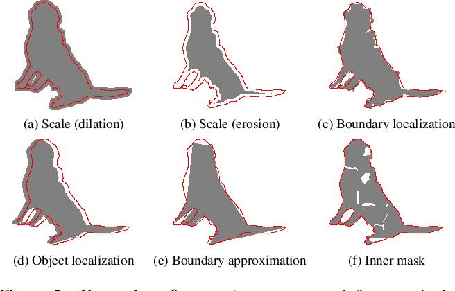 Figure 4 for Boundary IoU: Improving Object-Centric Image Segmentation Evaluation