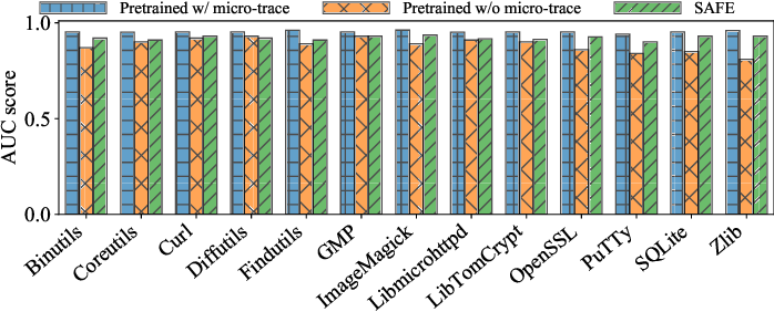 Figure 2 for Trex: Learning Execution Semantics from Micro-Traces for Binary Similarity