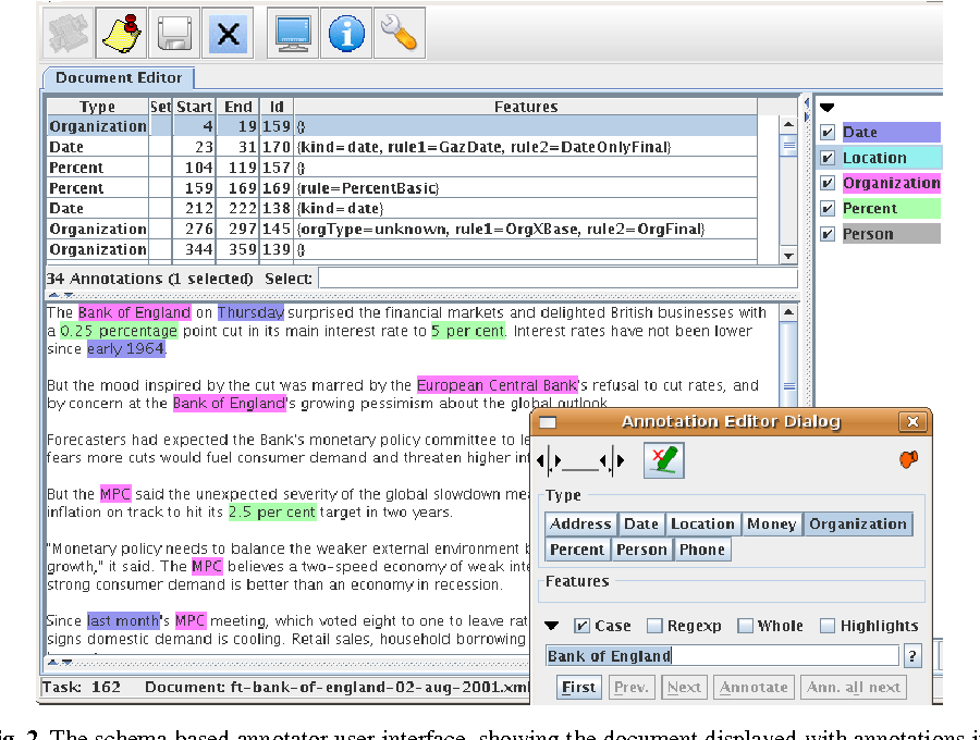 Figure 2 from GATE Teamware: a web-based, collaborative text