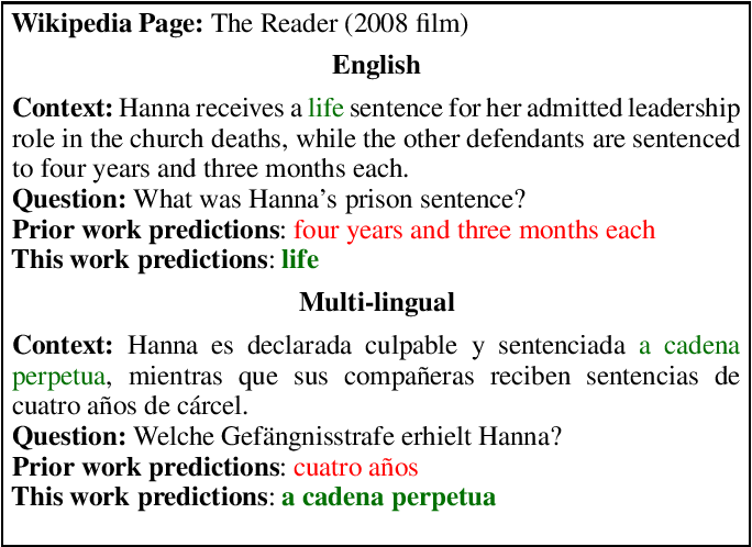 Figure 1 for Multilingual Transfer Learning for QA Using Translation as Data Augmentation