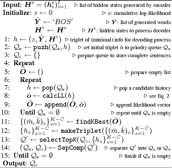 Figure 1 for Cutting-off Redundant Repeating Generations for Neural Abstractive Summarization
