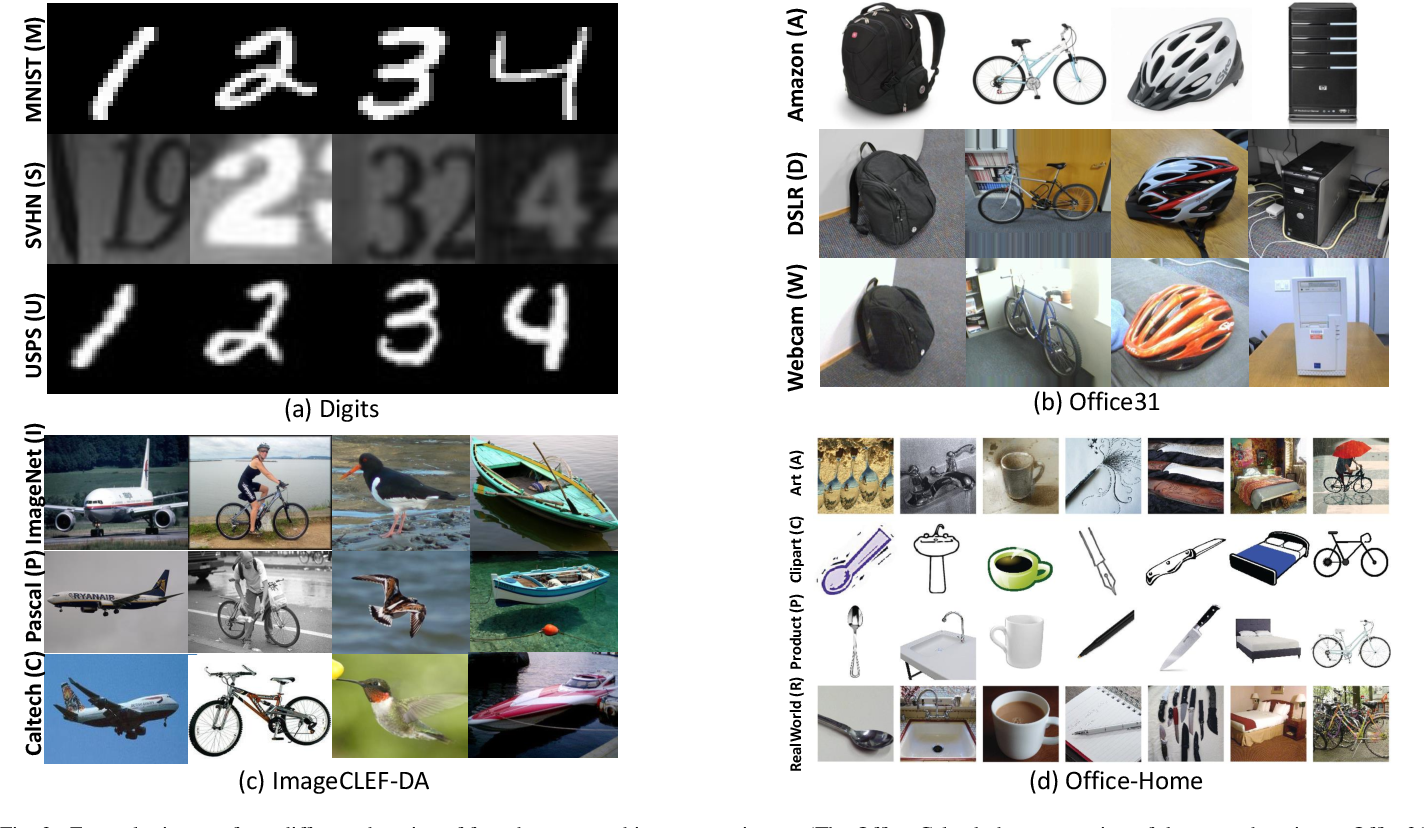 Figure 3 for Data Augmentation with norm-VAE for Unsupervised Domain Adaptation