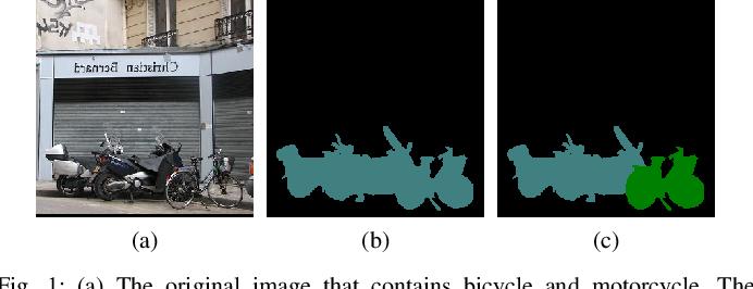 Figure 1 for Learning unbiased zero-shot semantic segmentation networks via transductive transfer