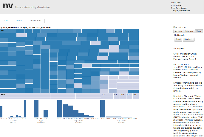 Figure 4 from NV: Nessus vulnerability visualization for the web