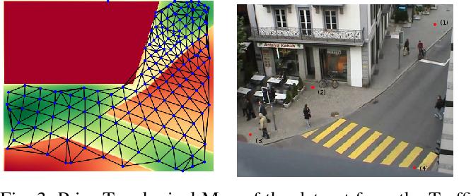 Figure 3 for Building Prior Knowledge: A Markov Based Pedestrian Prediction Model Using Urban Environmental Data