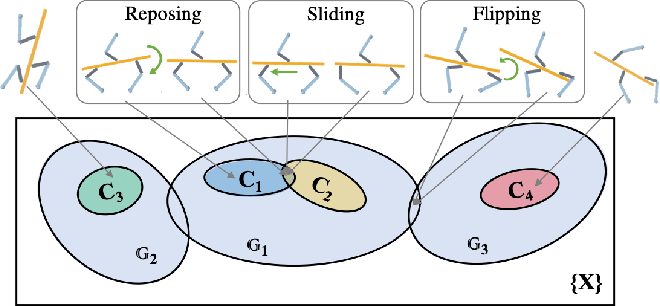 Figure 2 for Learning Hierarchical Control for Robust In-Hand Manipulation