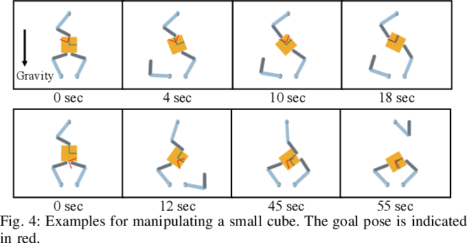 Figure 4 for Learning Hierarchical Control for Robust In-Hand Manipulation