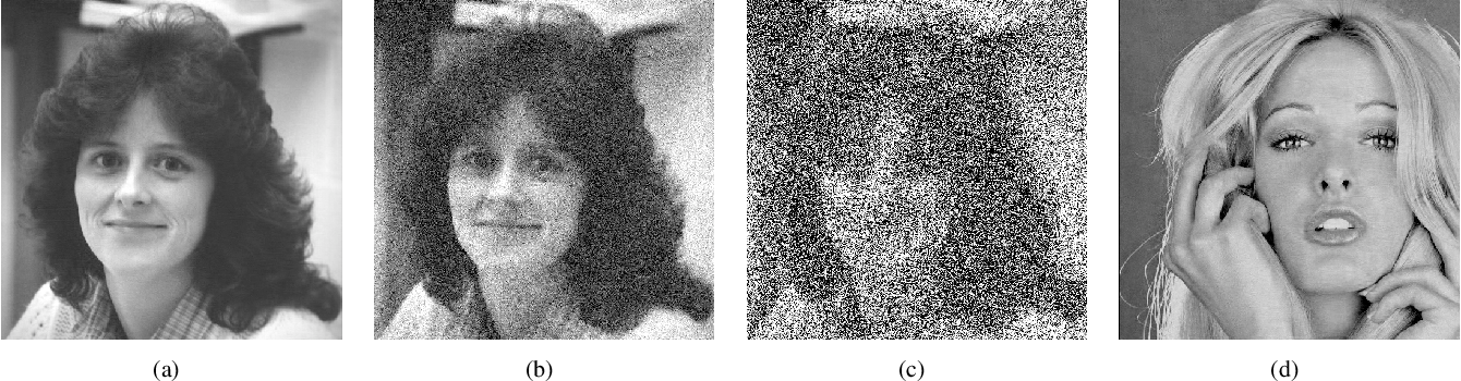Figure 4 for Privacy-Assured Outsourcing of Compressed Sensing Reconstruction Service in Cloud