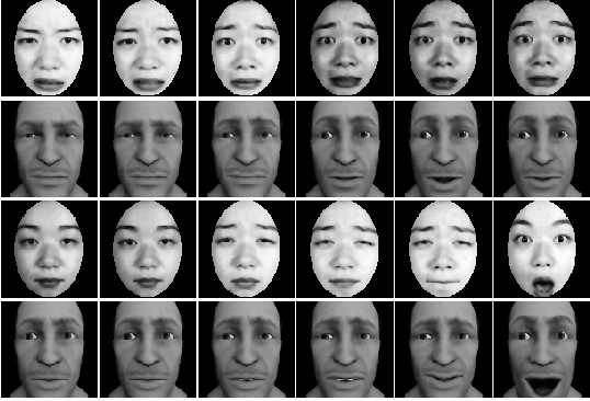 Figure 3 for Improving Facial Analysis and Performance Driven Animation through Disentangling Identity and Expression
