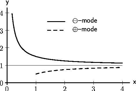 Figure 2 from Maxwell-Chern-Simons theory for curved